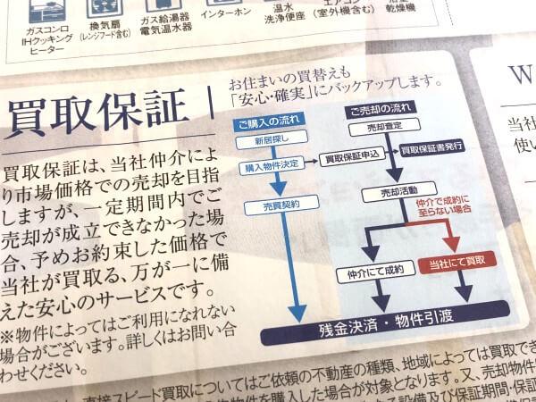 長谷工リアルエステートの不動産(マンション)売却・買取のチラシ3
